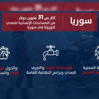 الولايات المتحدة الأمريكية تقدم توضيحا حول تقديم المساعدات إلى سوريا.